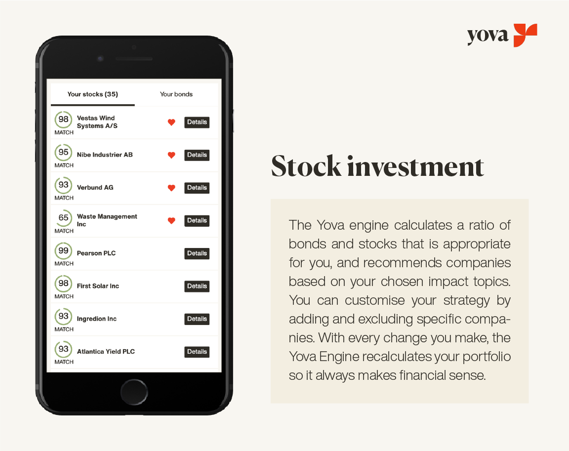 buying shares in Germany where to invest Yova