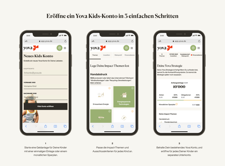 Yova for Kids Geld Investieren für Kinder Deutschland