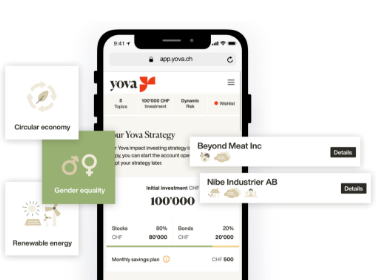 Your Yova Strategy on Mobile