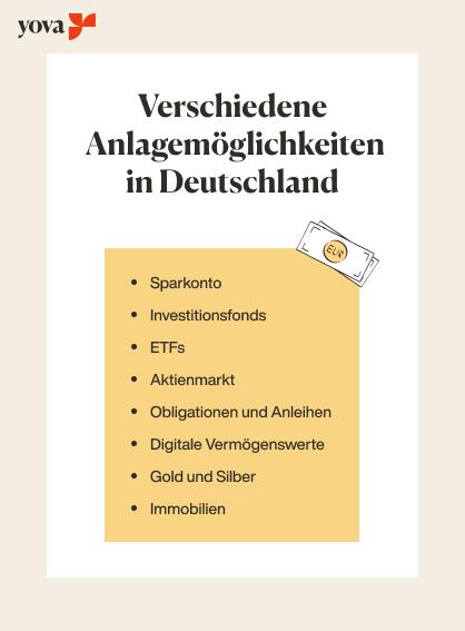 Wo geld anlegen Deutschland Yova