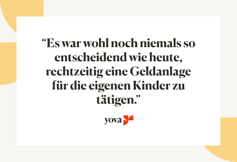 Nachhaltige investmentfonds Rendite Yova Deutschland