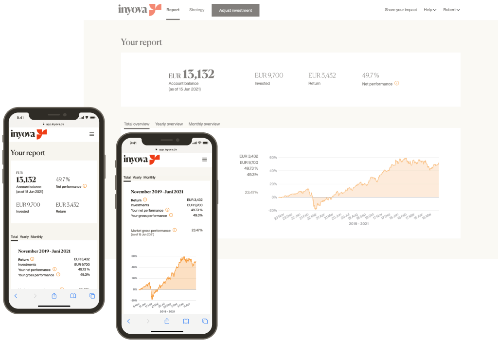 Inyova review feedback daily reporting