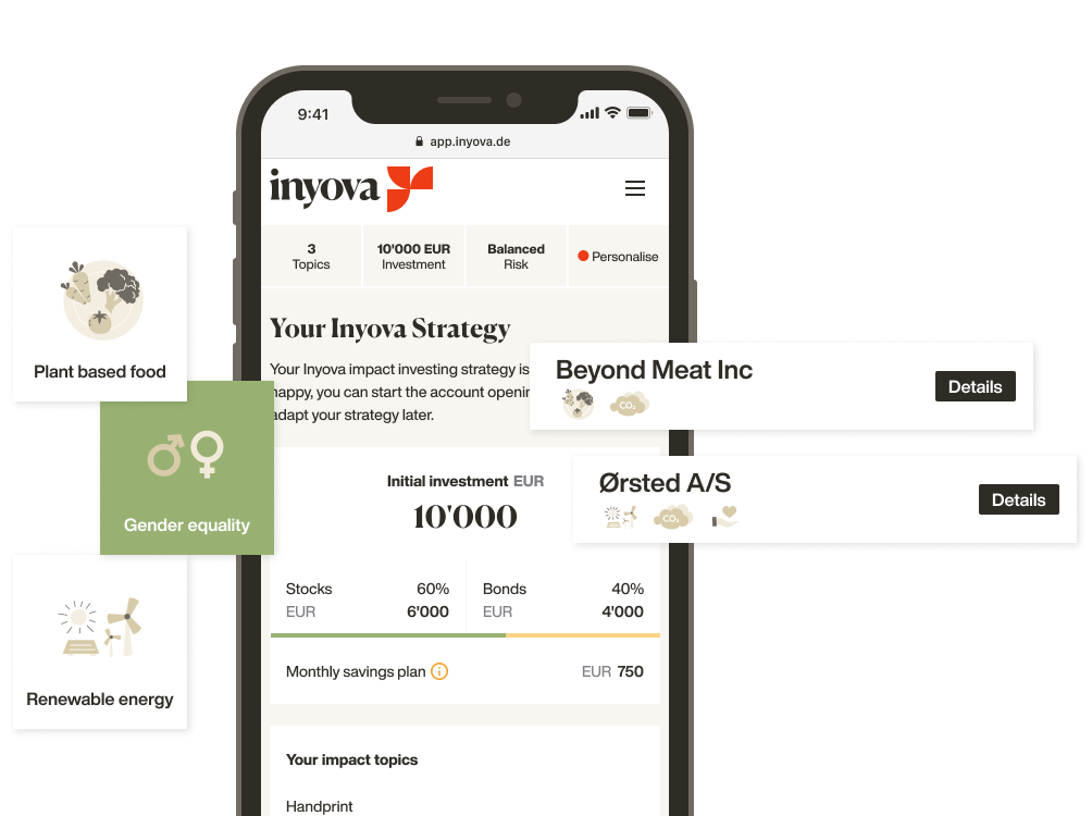 Your Inyova Strategy on Mobile