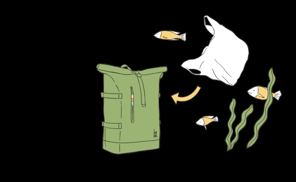 got bag rucksack nachhaltige startups