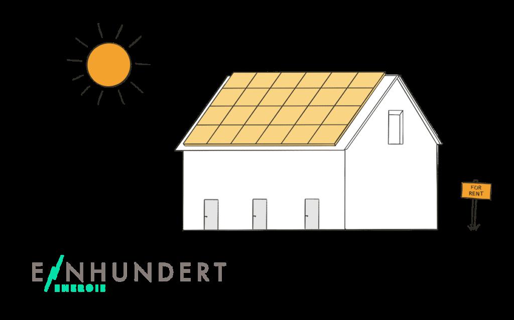 einhundert energie umweltfreundliche unternehmen